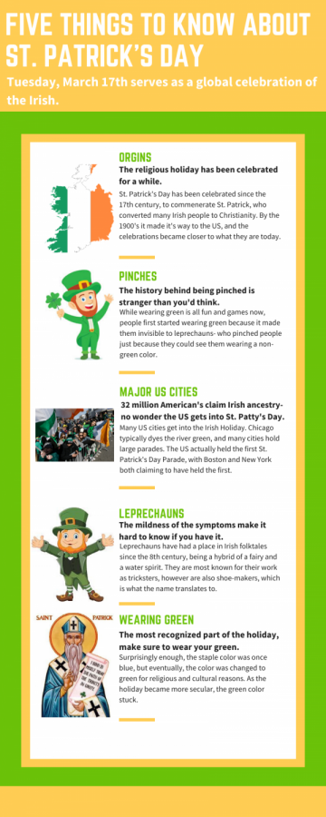 St.+Patricks+Day